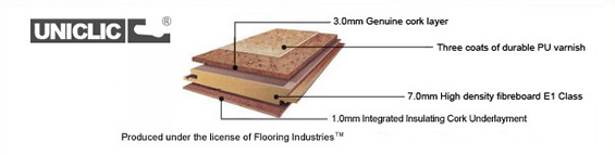 beveled cork flooring layers forna